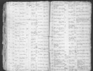 Thumbnail van scan 521_0846_000_00200_000_0_0047
